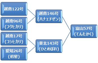kei_tentakaku