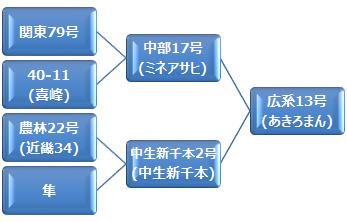 kei_akiroman